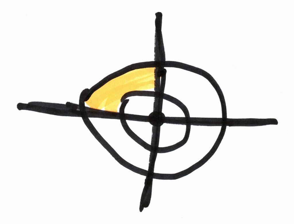 Zielklarheit, Ziele: Bild mit einen gemalten Zielscheibe